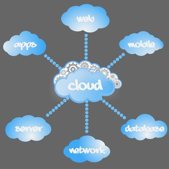 Why Companies In Managed Public Cloud Services Show Great Resiliency